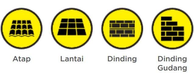 panel bataraingan